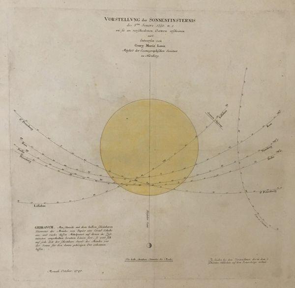 Vorstellung der Sonnenfinsternis des 8 ten Jener 1750...