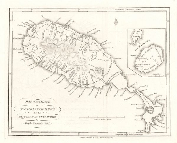 Bryan Edwards map, Map of the Island of St. Christopher's for the History of the West Indies...