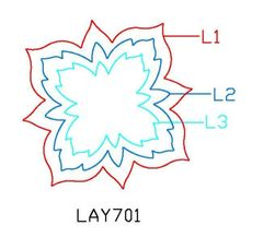PANCAKE DIE LAY701 3 LAYER701