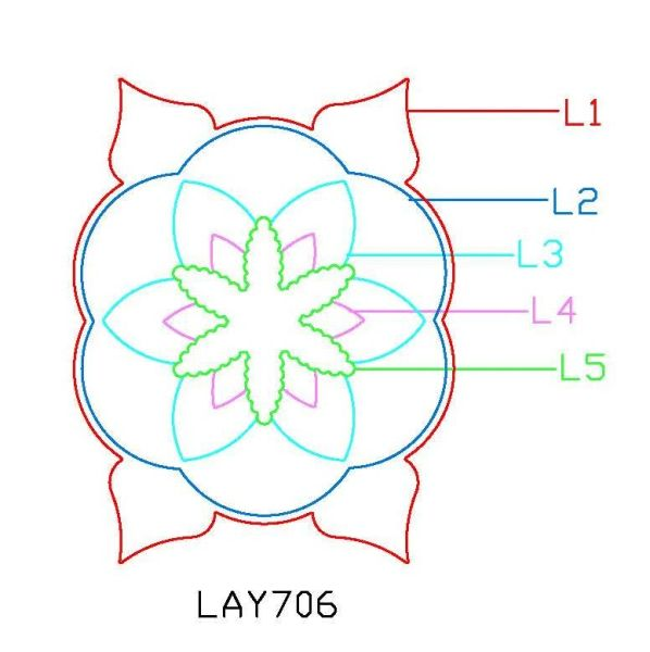 PANCAKE DIE LAY706 5 LAYER706
