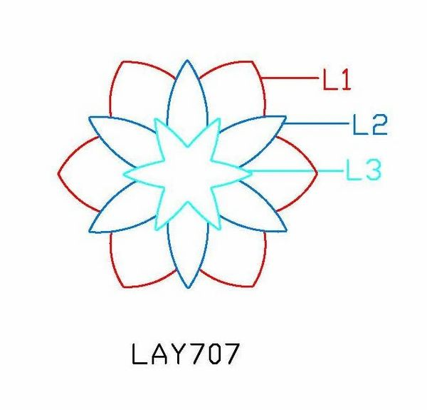 PANCAKE DIE LAY707 3 LAYER707