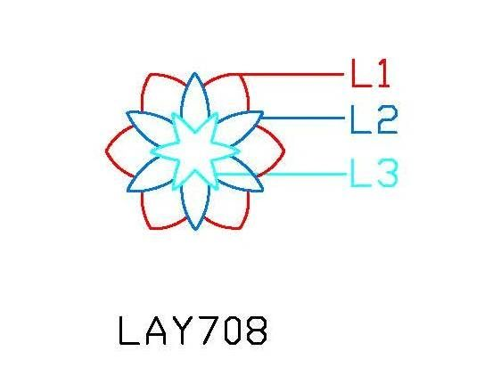 PANCAKE DIE LAY708 3 LAYER708