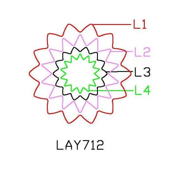 PANCAKE DIE LAY712 4 LAYER712