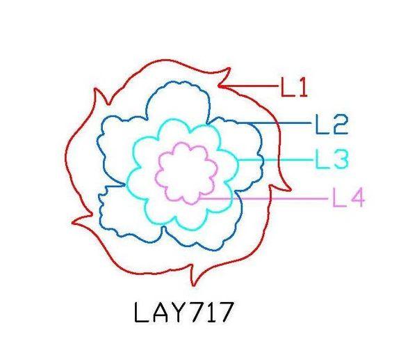 PANCAKE DIE LAY717 4 LAYER717