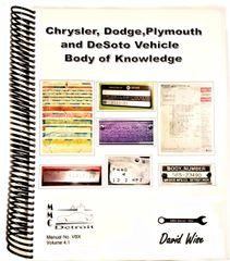 BODY OF KNOWLEDGE: SKU – VBX Printed 2018