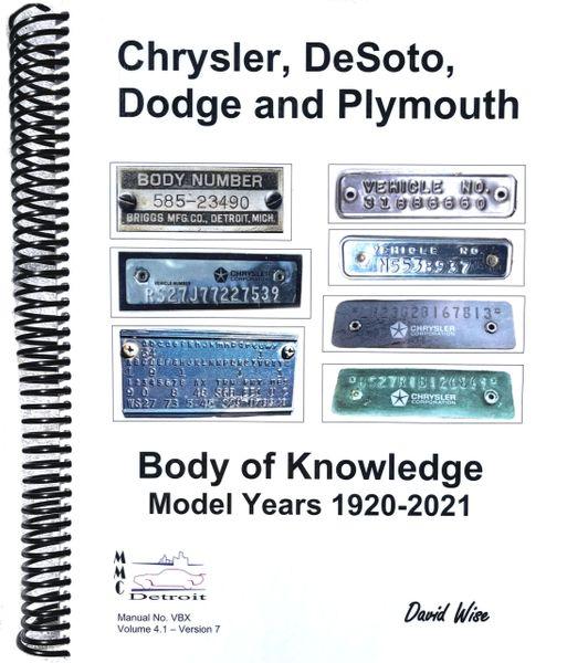 BODY OF KNOWLEDGE: SKU – VBX -