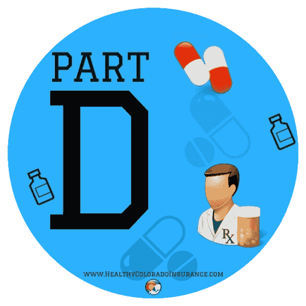 Colorado Part D Prescription Drug Coverage