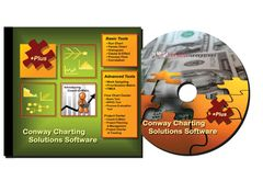 Conway Charting Solutions Software — Plus