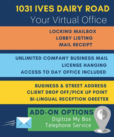 Miami Virtual Office Includes Locking Mailbox and More.  Add On Option available.