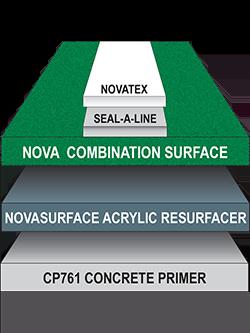 Novacourt Primer CP761