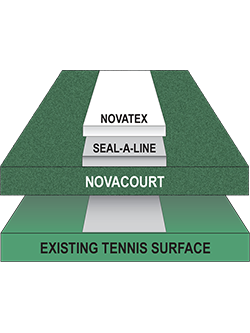 Novacourt Surface