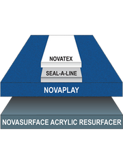 Novaplay Heavy Duty Surface
