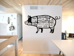 Pig Diagram Wall Decal