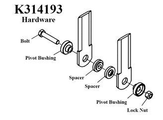 K314193 Gleaner Hardware Kit