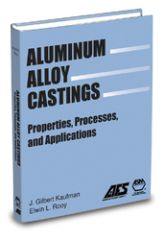 ASM-05114G Aluminum Alloy Castings: Properties, Process, and Applications