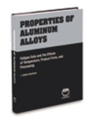 AA-ASM-05156G Properties of Aluminum Alloys: Fatigue Data Effects of Temperature