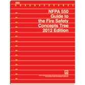NFPA-550(12): Guide to the Fire Safety Concepts Tree