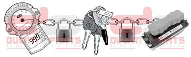 DUC-101 | Ducati Aprilia BMW KTM Lost Red Key Code Card