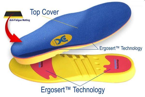 Ergo Comfort PLUS Shoe Insole