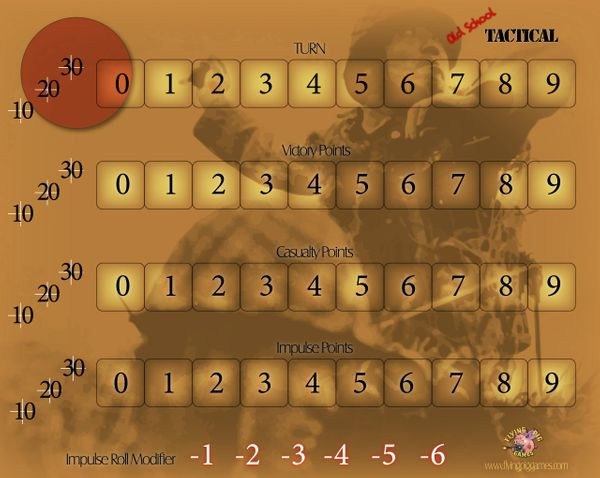 Old School Tactical Vol III Neoprene Play Mats