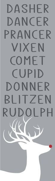 Sign - Reindeer Names