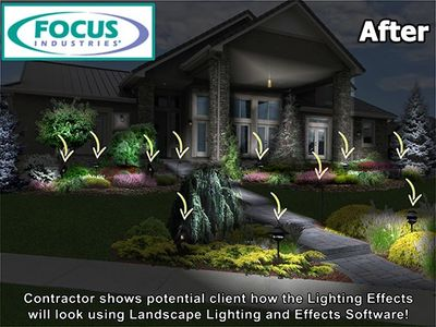 Landscape Lighting Software Design  using Focus Fixtures.