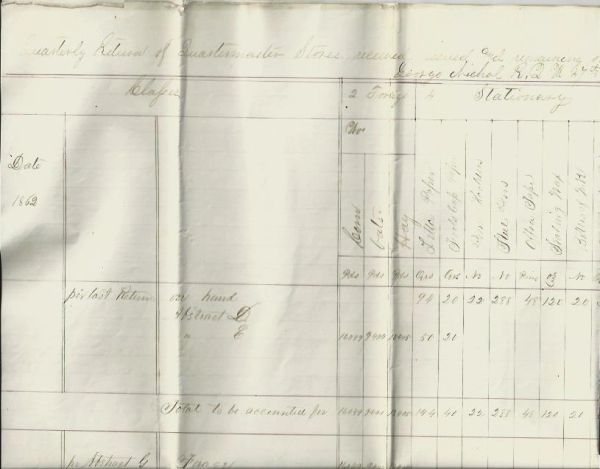 Civil War Archive: Lt. George Nichols Fails to Submit Quartermaster Reports; Pay Suspended