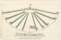 Hand Colored Print Of The New-York Federal Table Celebrates Battle Of Bunker Hill