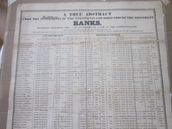 Historic Suffolk Banking System Illustrated In 1826 Broadside, Illustrating Demand For New England Banking Accountability