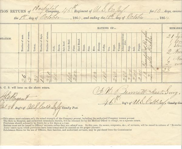 Civil War Colored Infantry, Abolitionist, Union Spy Julian Bryant Issues Rations For Hospital