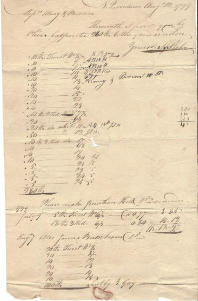 Father Of The American Industrial Revolution Samuel Slater, Vilified In U.K., Signed Business Document