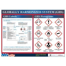 GHS Label and Pictogram Poster