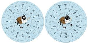 Jolly Phonics Blends Wheels (In Print Letters) pack of 10