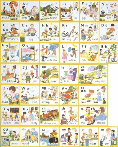 Jolly Phonics Wall Frieze Poster (In Print Letters)