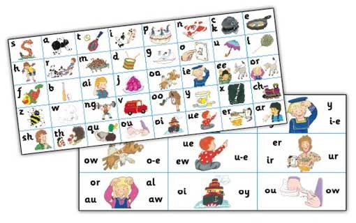 Jolly Phonics Letter Sound Strips (In Print Letters)