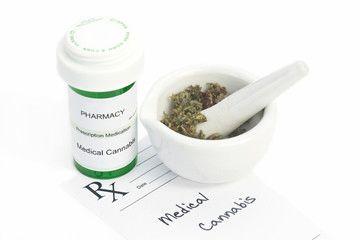 10/28/20 - Medical Marijuana/Pain Management – 2020
