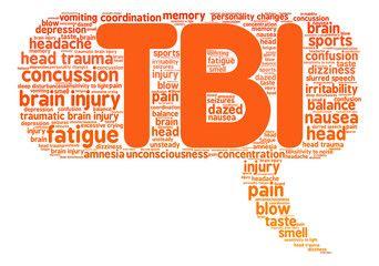 4/7/21b - Brain Injury 101 and Post-Traumatic Stress Disorder (PTSD) vs. Traumatic Brain Injury - Important Differences and Similarities
