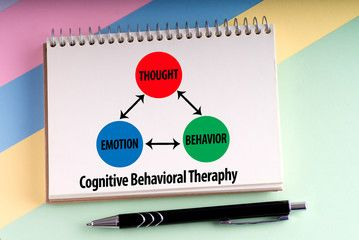 12/11/21 - CBT in Transition: The Evolution of Cognitive Behavioral Therapy