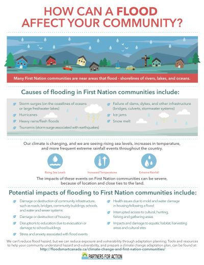 First Nations Flooding