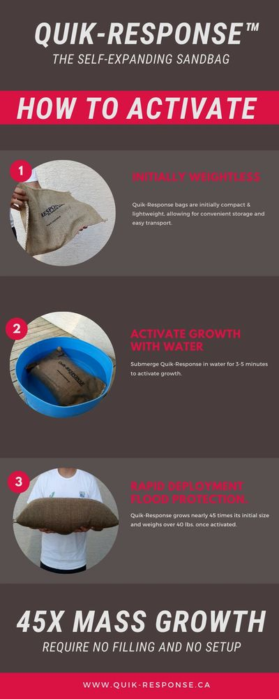 Quik-Response Self-Expanding Sandbags how to activate infographic