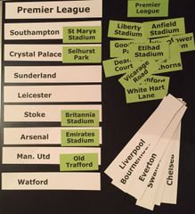 Know Your Football Clubs and Stadiums