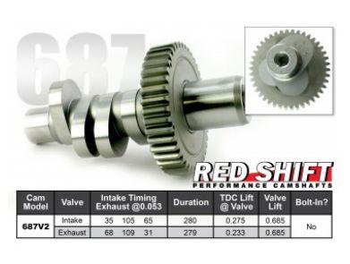 Red Shift® 687V2 Cams