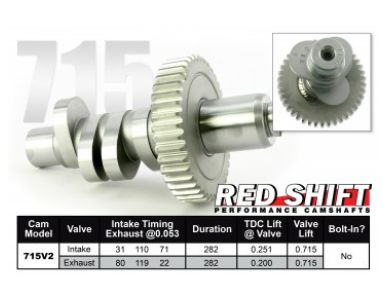 Red Shift® 715V2 Cams