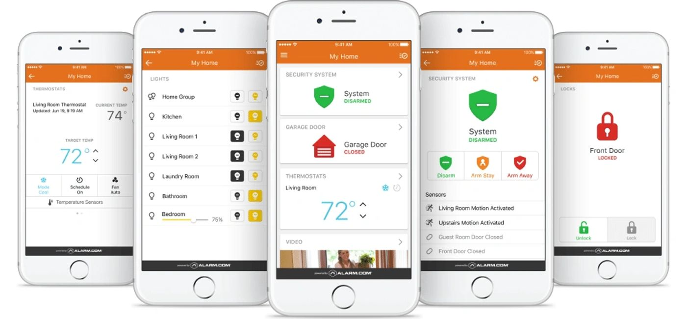 Alarm.com is the leader in Smart Home Security