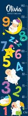 Counting Sheep Growth Chart