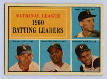 28. 1961 TOPPS BASEBALL CARD #41 - CLEMENTE