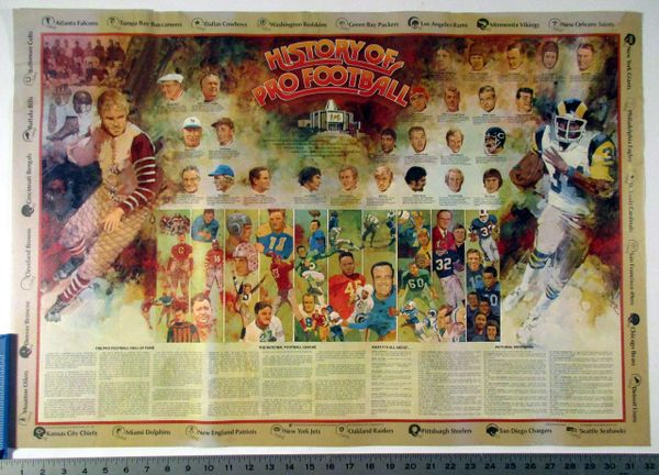 History of Pro Football poster - Hall of Fame