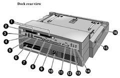 HP OmniBook 900 2100 4150 6000 6100 7150 vt6200 Full Docking System SCSI PCI