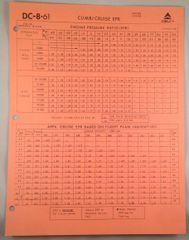 Delta Airlines Douglas DC-8 Climb/Cruise EPR & Landing Data Chart EPH-0112