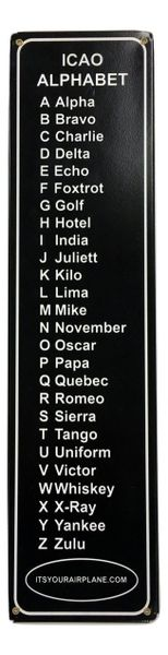 ICAO Phonetic Alphabet Metal Sign SIG-0205